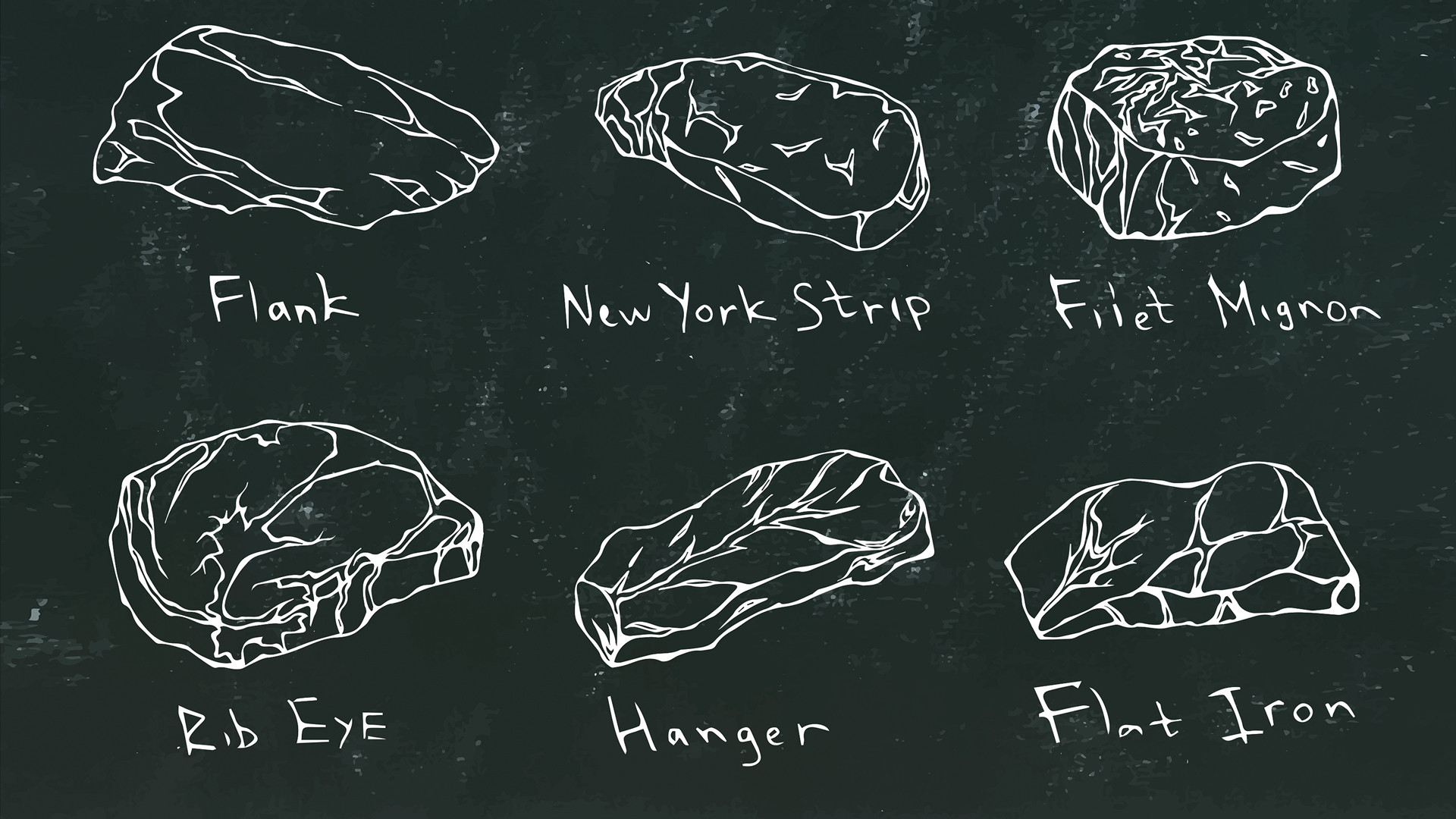 A chalkboard drawing of the different steak cuts | How to cook steak and more according to Damien Cochez of Côte de Beouf